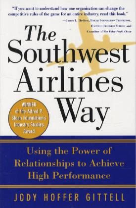 How to book a flight on southwest airlines