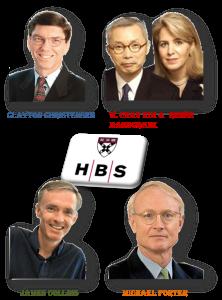 hbs list