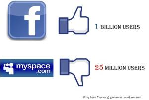 Facebook n MySpace