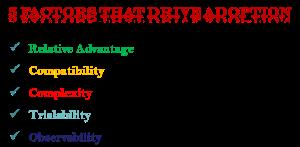 5 influencing factors