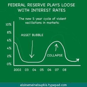 Greenspan put