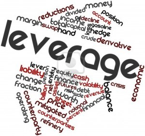 leverage wordcloud