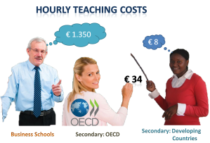 Hourly teaching costs
