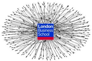 LBS network