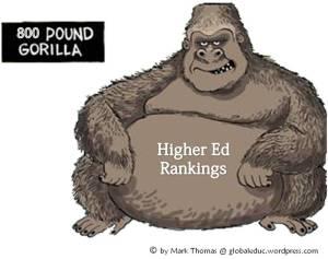 Higher Education Rankings - 800 pound gorilla